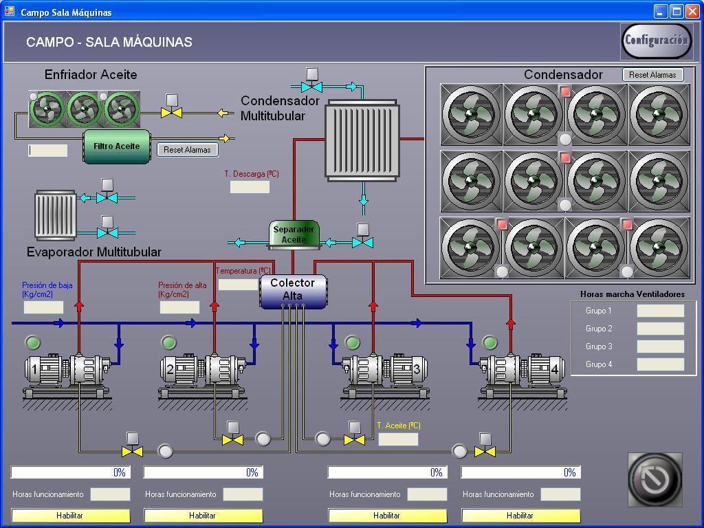 scada block diagram 2 pictures scada network diagram